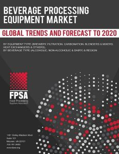 Global Trends and Forecast - Beverage