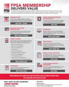 FPSA 2018 Membership Value Data One Sheet